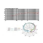 JTS CM-502G12W Elektret-Hanging-Overhead-Mikrofon
