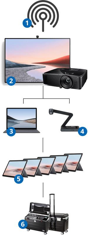 Übersicht-Digitalisierung